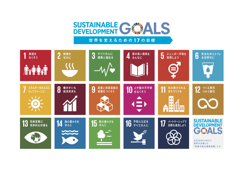 SDGsと天衣無縫のオーガニック事業について